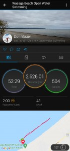 Garmin Session Overview